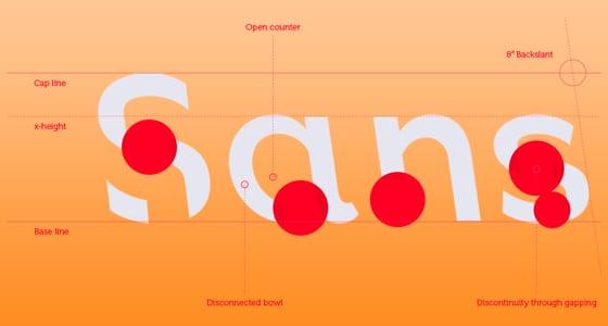 Sans Forgetica: la tipografía que te ayuda a recordar